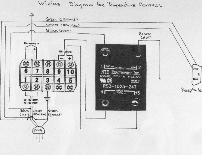 PID Wiring Diagram1b general tips for sausage making advance mixer wiring diagrams at soozxer.org
